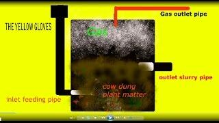 How to Make a Home Biogas Digester - easy