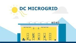 Bosch DC Microgrid Explained