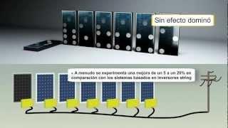 Introduction to Enecsys Micro Inverters (Spanish)