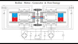 Motor - Generator Bedini -  How does it work