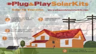 Plug and Play Solar Kits - How it Works - DIY grid-tied Solar Panels, Plug in Home Solar