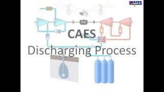 CAES - Compressed Air Energy Storage (no sound)