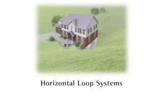 Horizontal Loop System