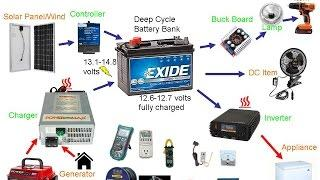 DC Battery Backup Lecture