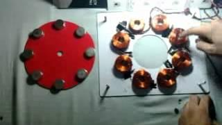 wind turbine generator part 4 (1 phase rotor and stator)