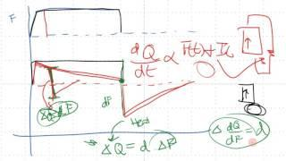 Lecture 12 Part D: Energy harvesting according to sine input