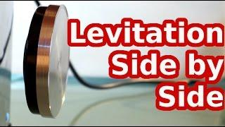 360° Magnetic Levitation