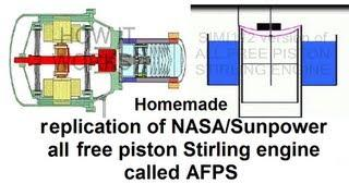 All free piston Stirling engine (homemade)