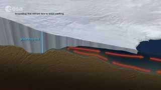 Grounding line retreat - How Antarctic glacier melt from ocean water?