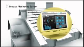 Enecsys Micro Inverters Installation Video