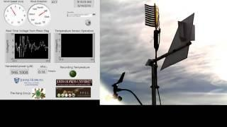 Harvesting Wind Energy Using Piezoelectric Flag