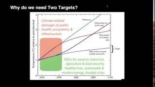 Climate Action: Reducing the Risk for Current and Future Generations - Prof Drew Shindell
