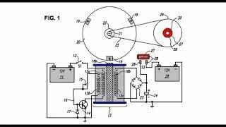 Free Energy Generator, JOHN BEDINI Battery charger, Original PATENT