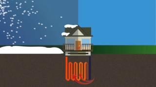 What are Earth Energy Systems?  (Ground Source Heat Pumps)
