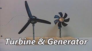 Turbine Motor & Wind Generator Motor Diy