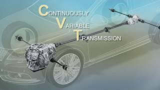 "Suzuki Automotive Explains ""CVT"" or Continuously Variable Transmission"