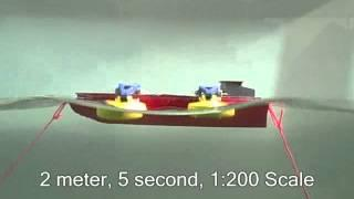 Mobile Wave Energy Harvesting Scale Ship