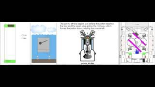 Submerged Power Generator 4 Stroke Engine Using Gravity and Buoyancy