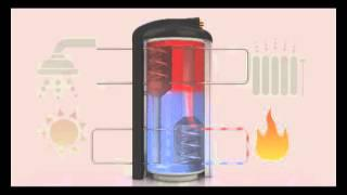 Hot water tank stratifying solar energy storage