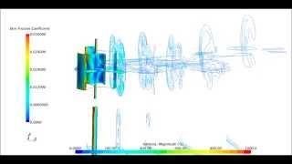 Vorticity Contour Combined Savonius-Darrieus Rotor(RANS)