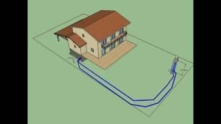 Earth tubes as heat exchanger for geothermal ventilation / AC / cooling and heating passive house