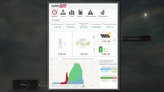 SolarEdge StorEdgeTM Tesla Powerwall