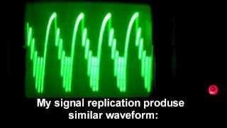 Water Electrolysis Waveform