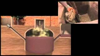 How does a Biogas Digester work?