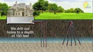 Geothermal Energy Options - How It Works