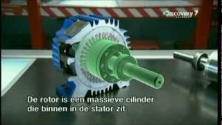 Asynchronous Induction Motor. How does it work.avi