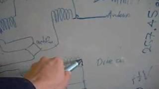 Magnet motor/generator Adams motor tinkering