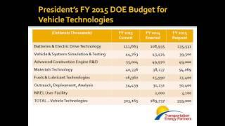 What will happen to the alternative fuels tax credits, the renewable fuels standard