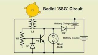 Solar Perpetual Bedini Motors 5