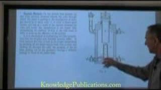 Roy McAlister Teaching the Chemistry and Manufacture of Hydrogen Part 1