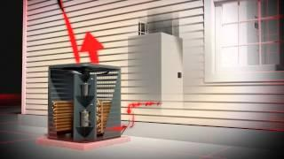 How It Works: Air Source Heat Pump