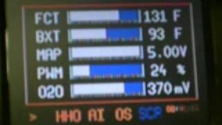 VMU Series 2 Proportional PWM/O2 hydroxycorp.com