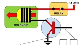 How PWM and Duty Cycle Works