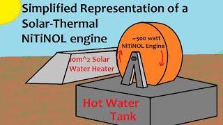 NiTiNOL Spring Engine Generator Design Memory Metal