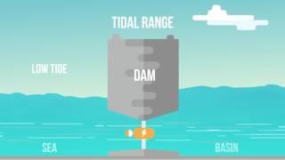 TU Delft - Tidal Energy