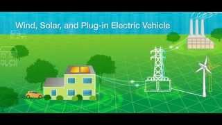 What Is the Smart Grid?