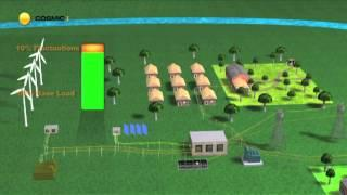 Power Grid Function, Micro Grid (3D Animation)