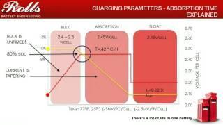 Charging Parameters