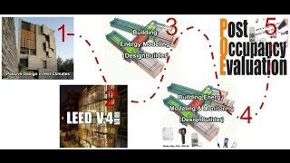 00 Five Workshops: Sustainable Building Design and Construction