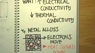 How do thermoelectric generators work? - Naked Science Scrapbook