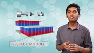 Thermo exhaust Generator-Team Vinai