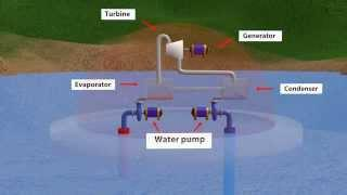Ocean Thermal Energy Conversion ( OTEC ) - Animated and explained with 3d program