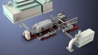 Turboden Steam & Power Cogeneration System