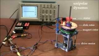 Faraday paradox unipolar dynamo demo Part1