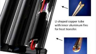 Solar Hot Water: Calpak VTN Evacuated Tube Solar Thermal Collector