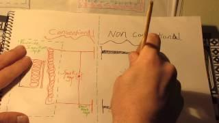 Free Energy School Cold Electricity How to